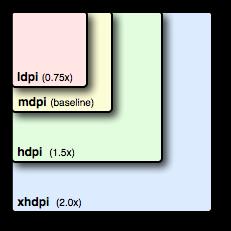 screens-densities.png